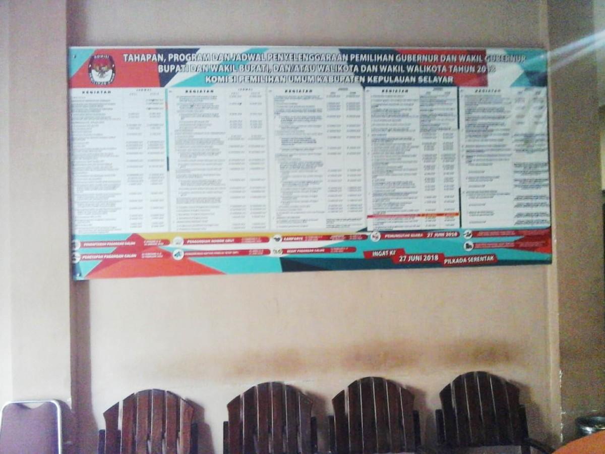 Komisi Pemilihan Umum Kepulauan Selayar Lepas Pengumuman, Recruitment Penyelenggara Badan Adhoc Pilkada 2020